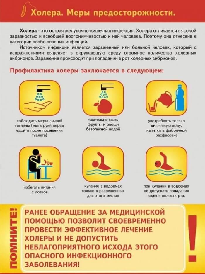 Меры предосторожности при холере