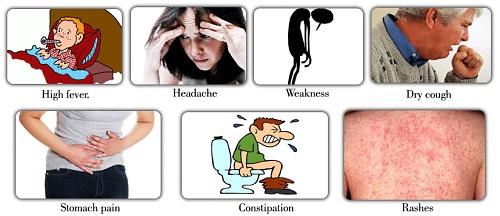 Основные симптомы лямблиоза