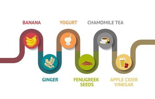 Питание при диарее у человека