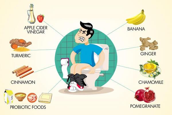 Питание при проблемах с пищеварением