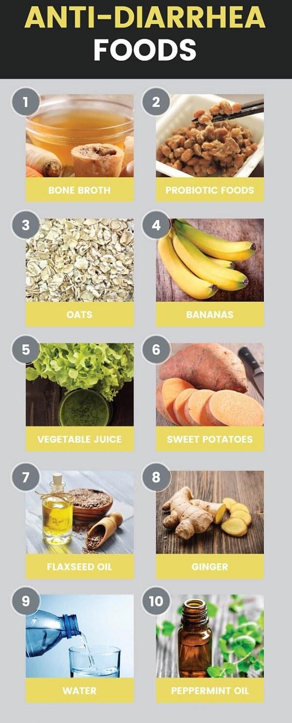 Продукты помогающие при диарее