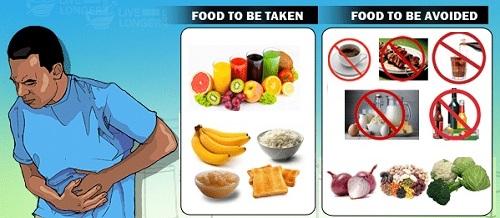 Запрещенные продукты при диарее