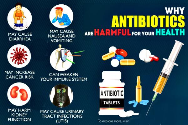 Диарея от антибиотических препаратов