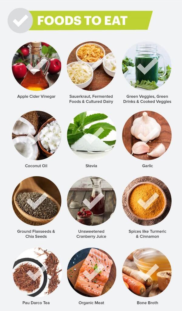 Продукты питания при кандидозе