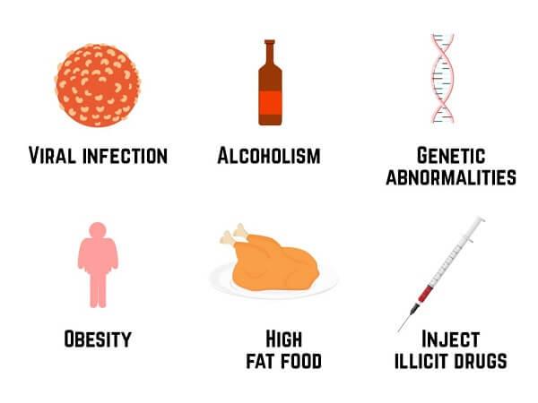 Диета для гепатита a