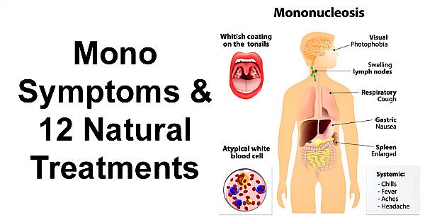 Признаки мононуклеоза у человека