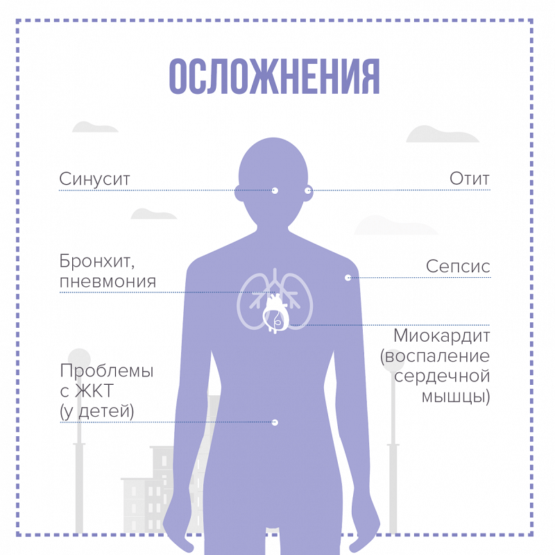 Последствия коронавируса